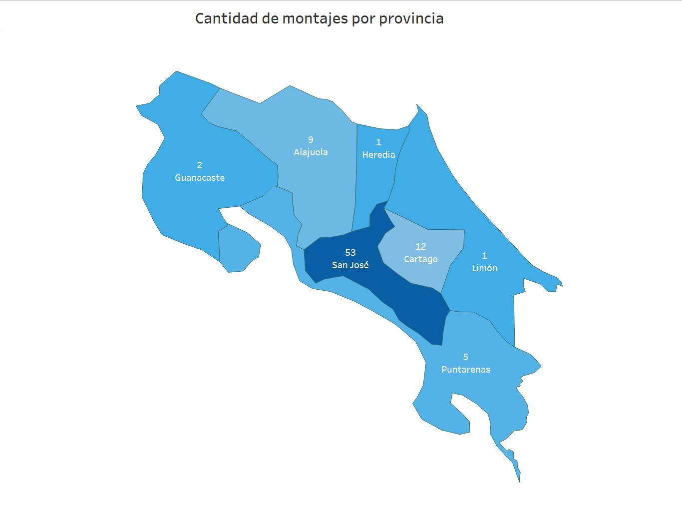 Montajes por provincia