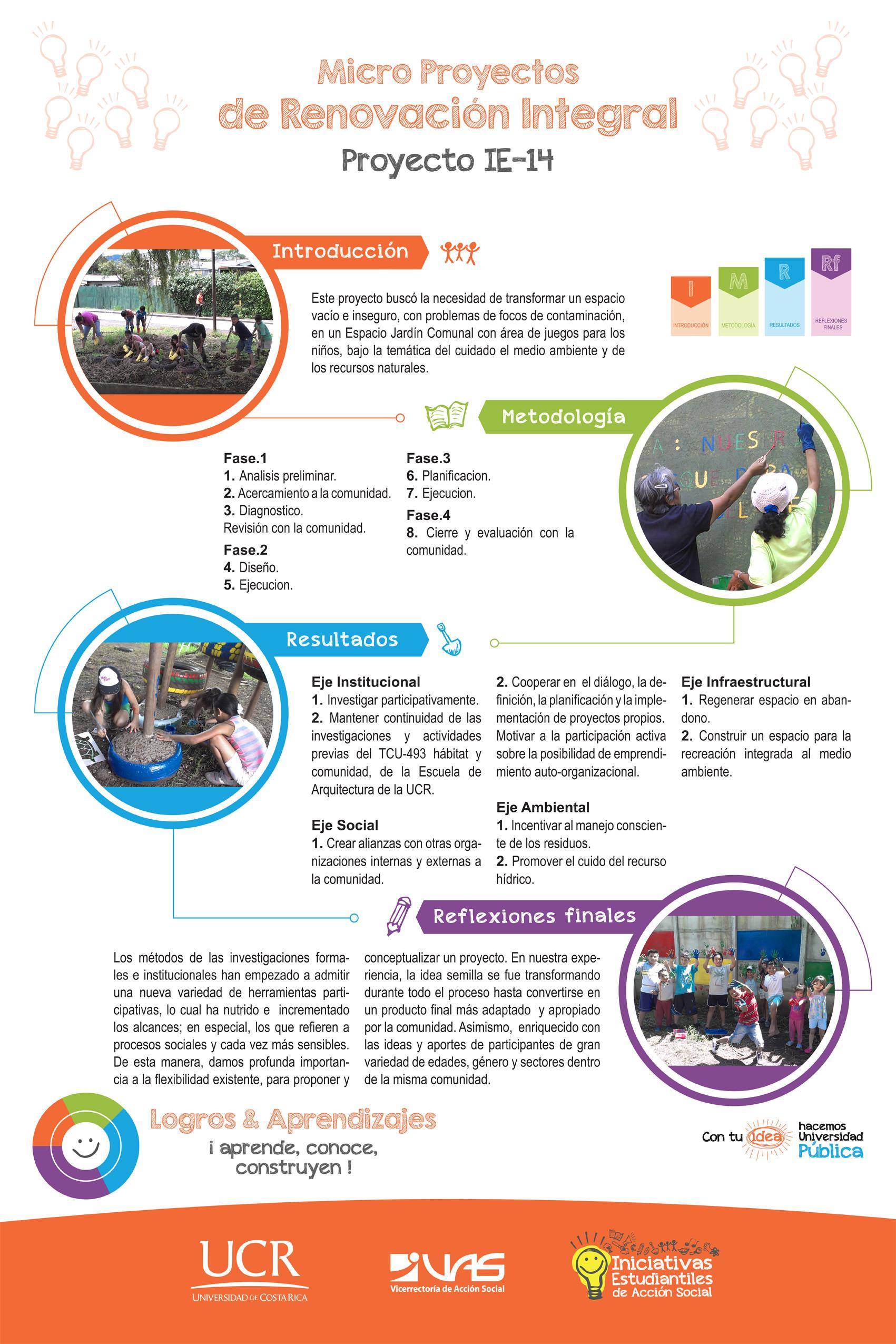 Microproyectos de Renovación Integral.  IE-14.