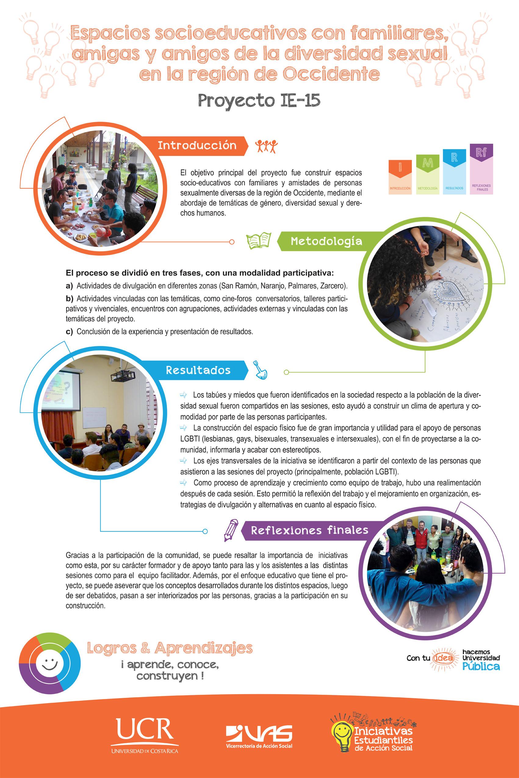 Espacio socioeducativo para familiares, amigas y amigos de la diversidad sexual en la región Occidente.  IE-15.